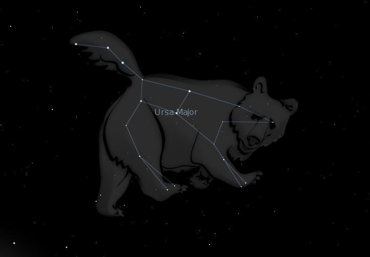 The Ursa Major
