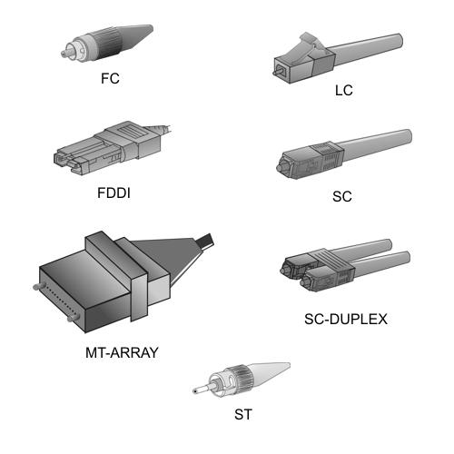 Tipos conectores fibra optica.jpg