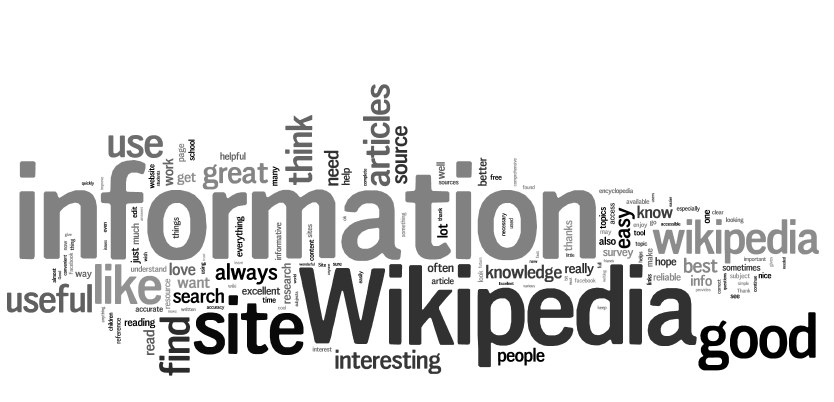Best Tools to Visualize Text with a Word Cloud