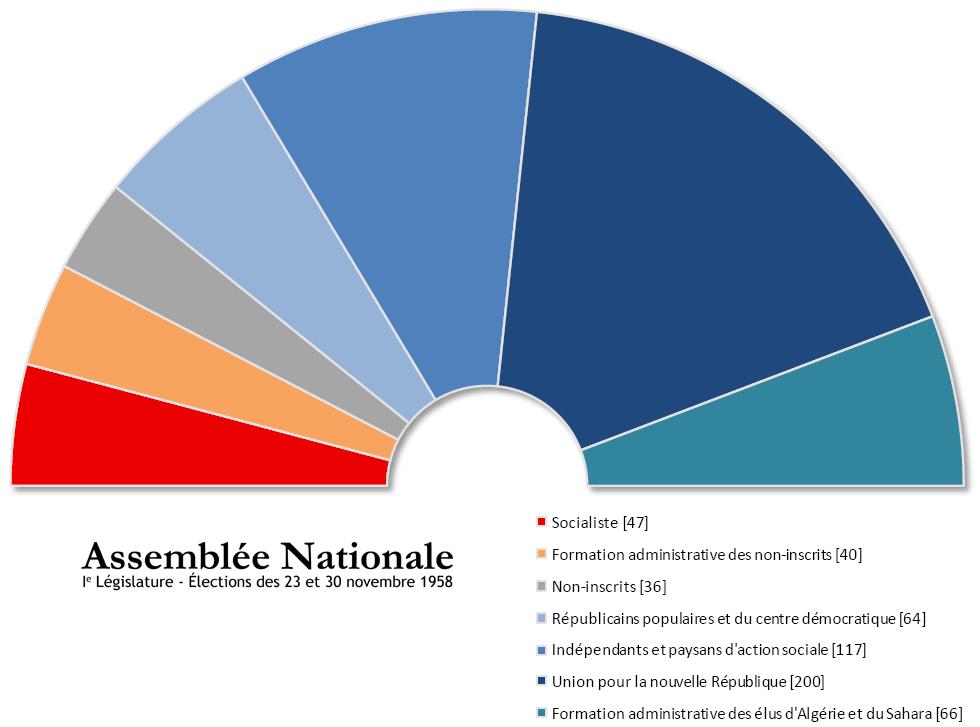 [✔] République française  Assembl%C3%A9e_nationale_Ie_l%C3%A9gislature