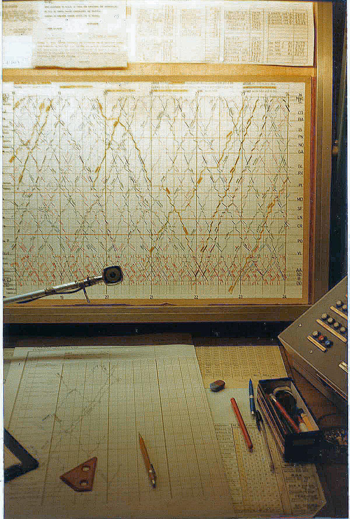 Рабочее место поездного диспетчера реферат 458