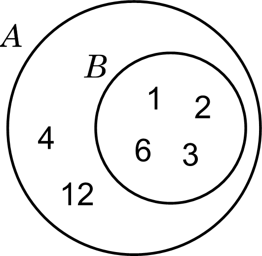 Filediagrama De Venn Eulerg Wikimedia Commons