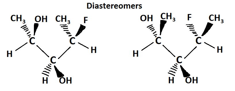 Enantiomers Have Same Physical Properties Chegg