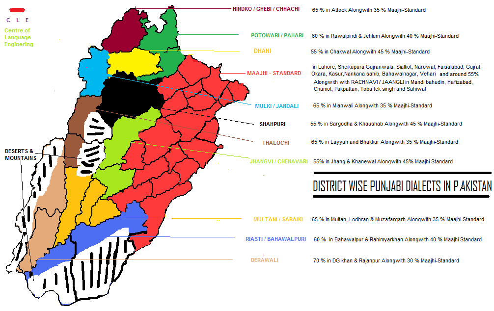 File:District-dialect-map-in-Punjab Province-of-Pakistan ...