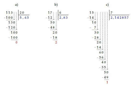 Le Frazioni E I Numeri Razionali Superiori Wikiversità