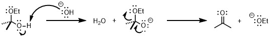 An example of the E1cB reaction mechanism in the degradation of a hemiacetal under basic conditions.