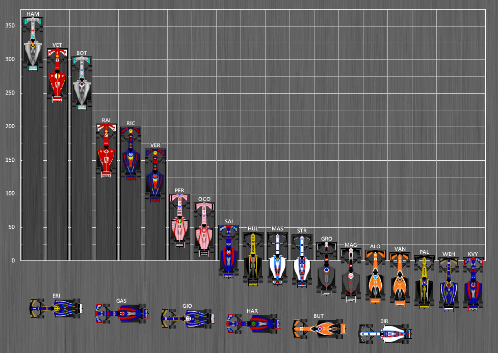 Formula_One_Standings_2017.png