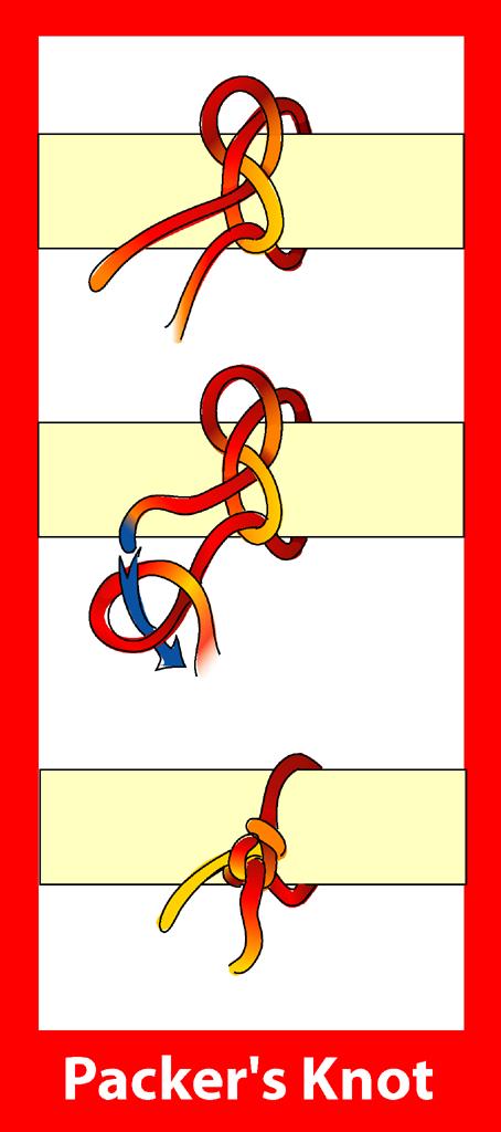 Packer U0026 39 S Knot