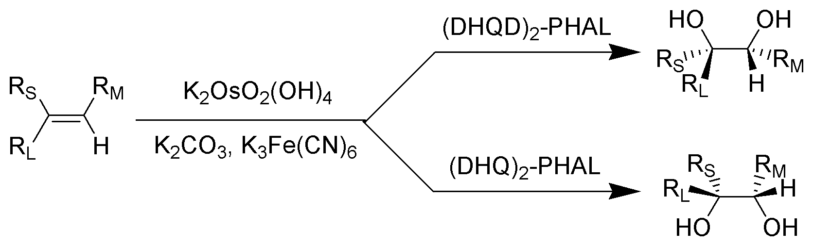 The Sharpless dihydroxylation: RL = Largest substituent; RM = Medium-sized substituent; RS = Smallest substituent