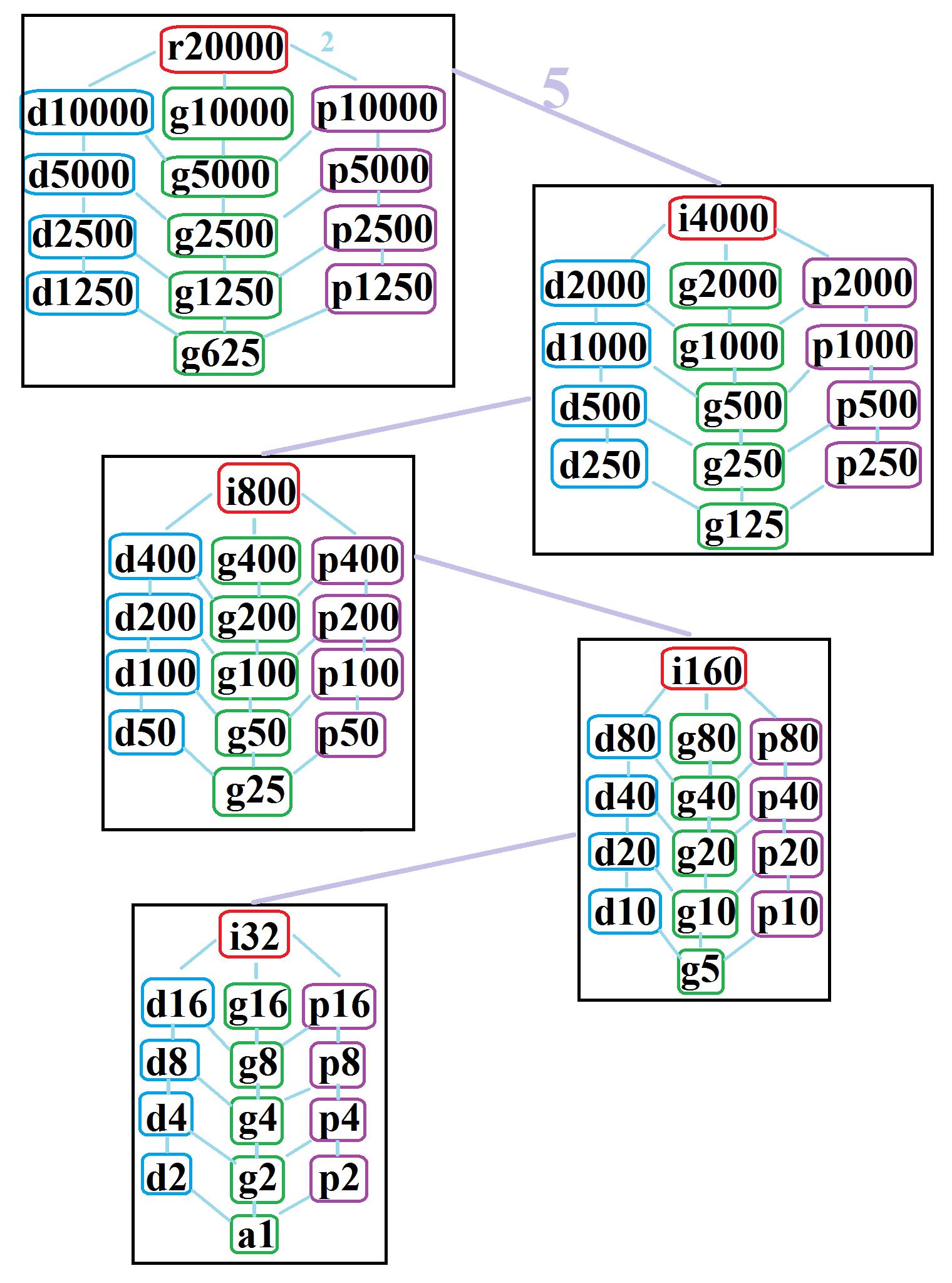 Filesymmetries of myriagong wikimedia commons filesymmetries of myriagong ccuart Images