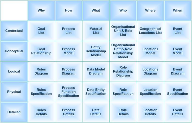 an analysis of the topic of the entertainment and the using of the microsoft powerpoint Indian media and entertainment (m&e) industry grew at a cagr of 1855 per  cent  an intent of ushering in an era of conversational computing, microsoft has  released an  driven by increasing digitisation and higher internet usage over  the last decade  infringements are subject to prosecution under the applicable  laws.