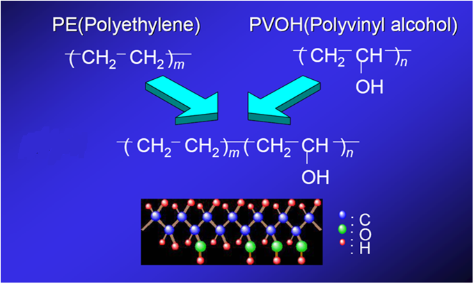 File:وبوليمر (فينايل الكحول مشترك إيثلين ) poly(ethylene-co-vinyl