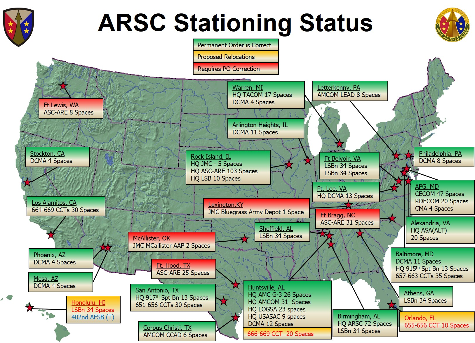 File:ARSC Stationing Status jpg - Wikimedia Commons