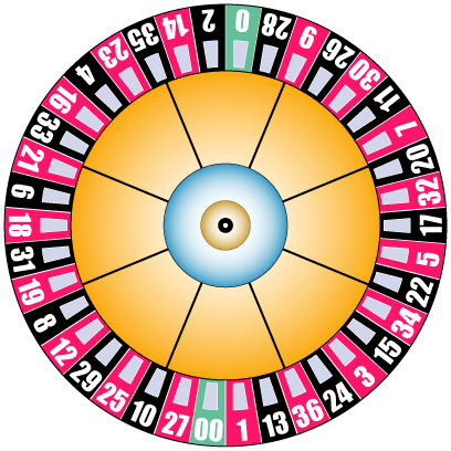 american roulette wiki