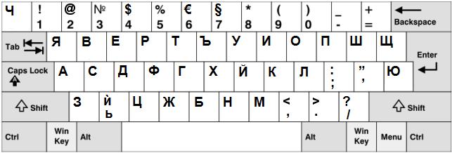 File:Bulgarian keyboard win.png - Wikimedia Commons