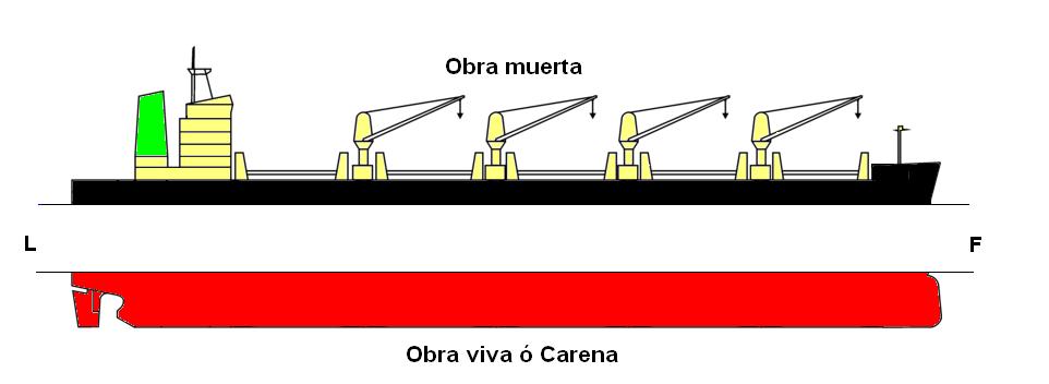 Carena.PNG