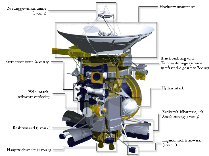 Cassini spacecraft de 3.png