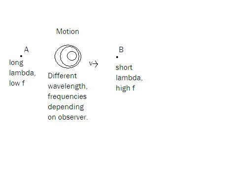 Doppler_In_Motion.PNG