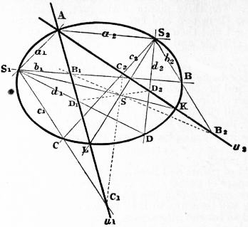 EB1911 - Geometry Fig. 16.jpg