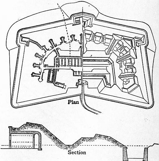 EB1911 Fortifications - Fig. 43.jpg