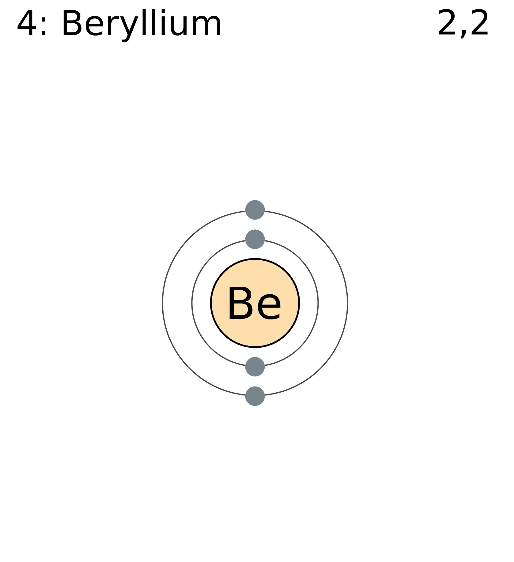 Beryllium lessons tes teach fileelectron shell 004 berylliumg wikipedia ccuart Image collections