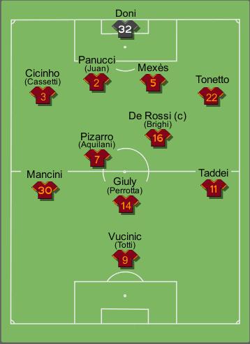 Formazione tipo di Spalletti: Candreva come Mancini? | numerosette.eu