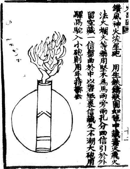 A 'magic fire meteor going against the wind' bomb as depicted in the Huolongjing c. 1350. Huolongjing bomb.jpg