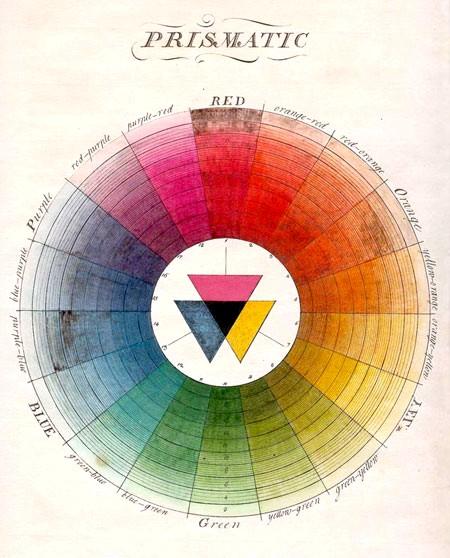 los colores en el jardín