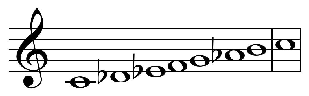 Escala napolitana menor