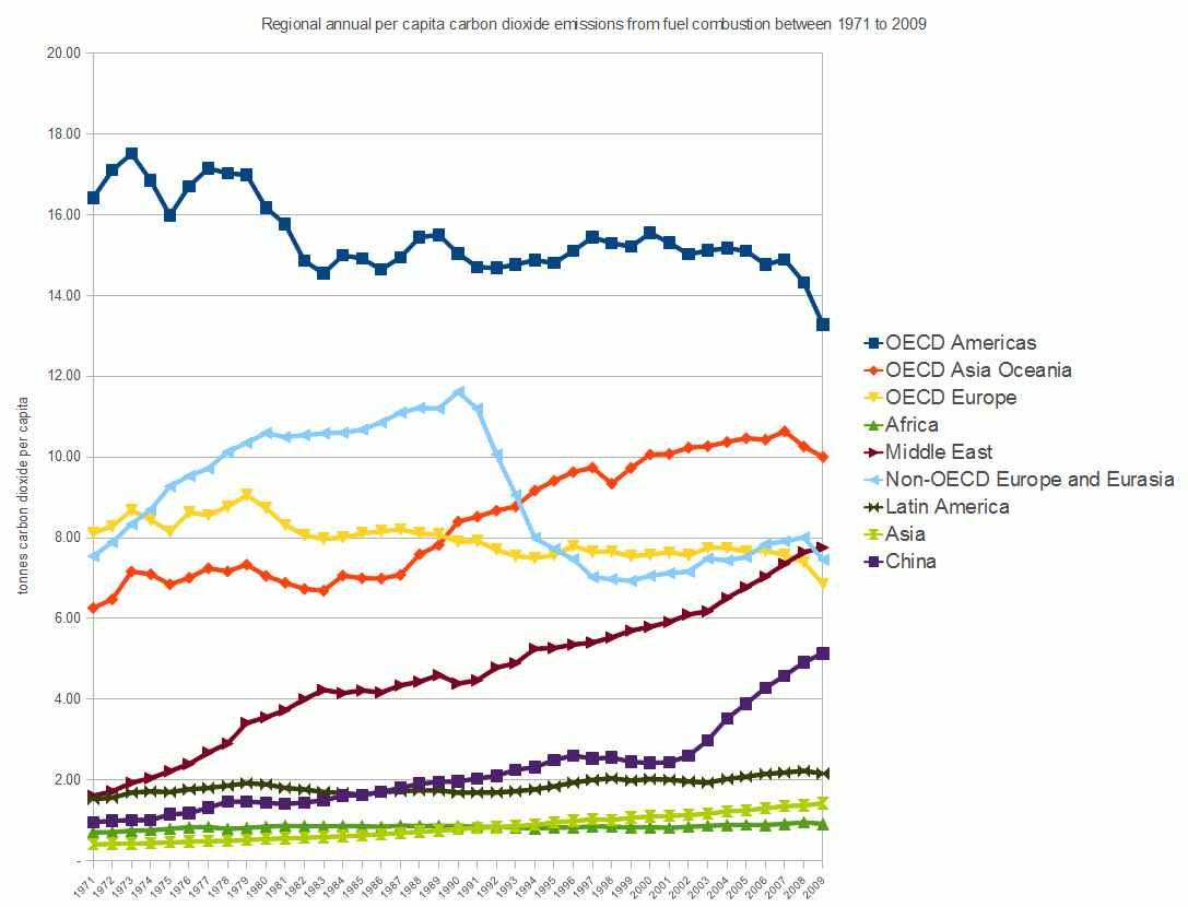 Carbon Emissions Of Electric Cars