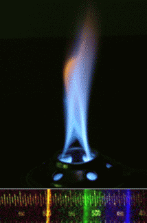 Ethanol burning with its spectrum depicted.