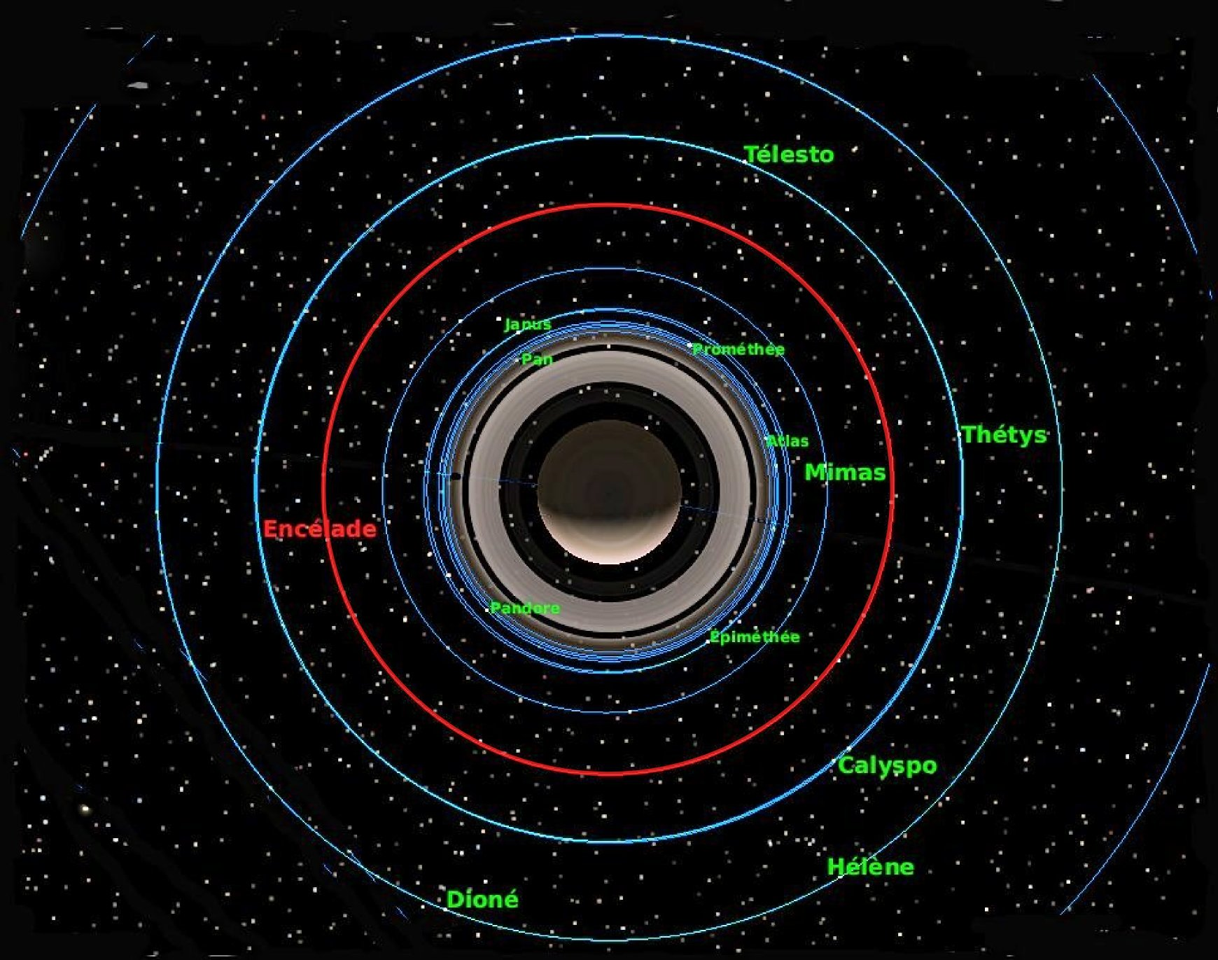 Saturn Rings Orbit