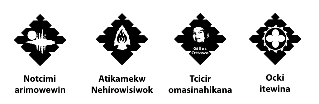 Indigenous Languages and Knowledge on Wikimedia Projects Toolbox - Meta