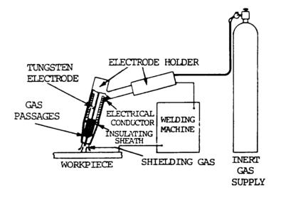 The fundamentals of gas tungsten arc welding: Preparation ...
