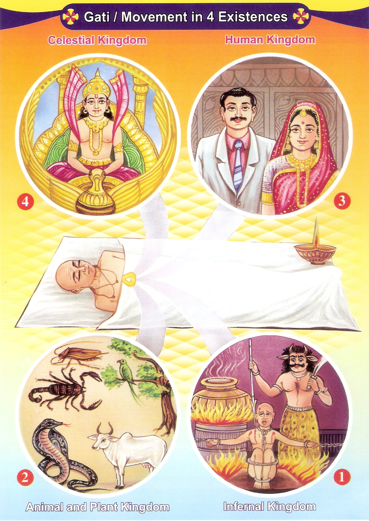 the concept of salvation in hinduism buddhism and jainism Buddhism and jainism are two ancient indian religions that developed in buddhism denies the concept of self or soul (jiva, atman), proposing the concept of.