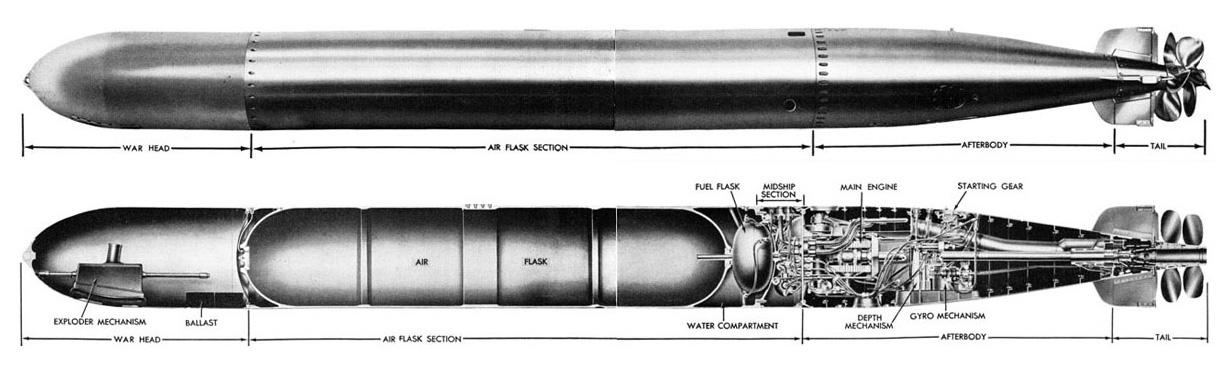 Torpedo Engine Design