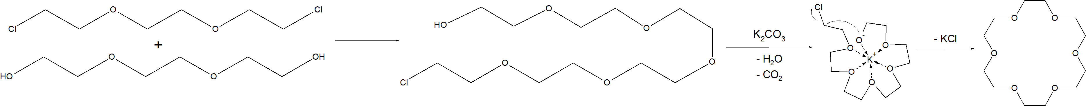 File:Reaction of template synthesis of 18-Crown-6.png - Wikimedia ...