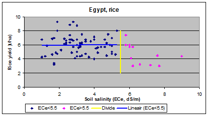 File:Rice egypt.png