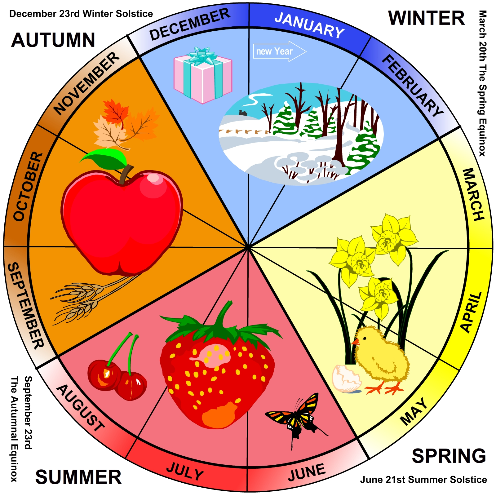 Description Seasons of the Year.1600p.eng2.jpg