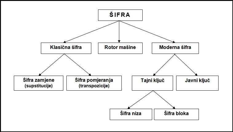 sifow