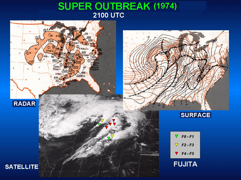 File Super Outbreak 19...