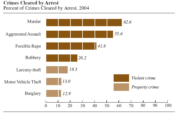 What is the average cost of imprisoning criminals in the 50 states?