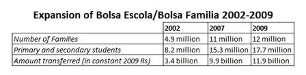 Bolsa Expansion Table.png