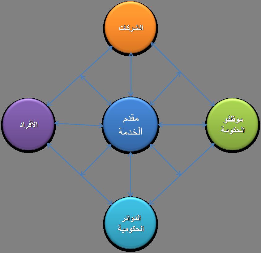 كتاب تطور نظام التعليم في المملكة العربية السعودية pdf