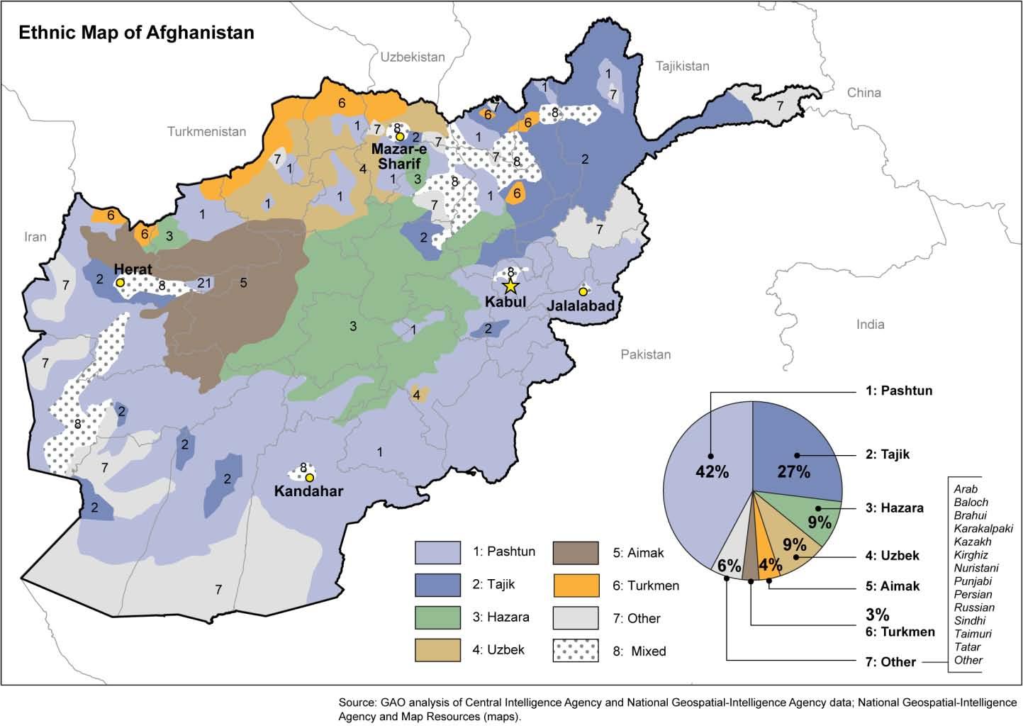 Afghanistan Ethnic Map