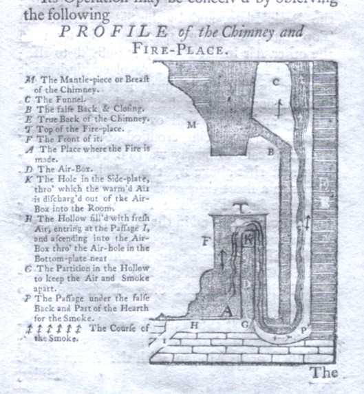 File:Franklin - Pennsylvania Fireplace.png - Wikimedia Commons on cabinet diagram, sewing machine diagram, bifocal glasses diagram, heart diagram, benjamin franklin diagram, lightning rod diagram, radiator diagram, safety tank diagram, pay it forward diagram, fireplace diagram, oven diagram, aga cooker diagram, watt steam engine diagram, furnace diagram, franklin fireplace, glass armonica diagram, wheelbarrow diagram, refrigerator diagram, framing diagram, piano diagram,