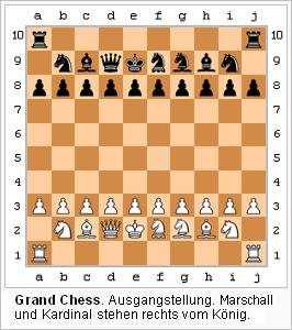 File:Grand Chess Ausgangsstellung.png