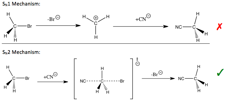 Kinetic isotope effect (reaction mechanism) (2).png