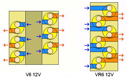 [DIAGRAM_1CA]  VR6 engine - Wikiwand | Vr6 Engine Diagram |  | Wikiwand