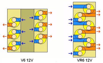 VR6 engine - WikiwandWikiwand